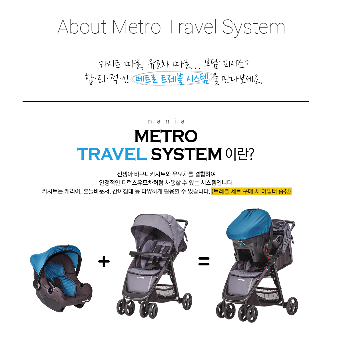 About Metro travel system
